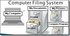 filedrawers